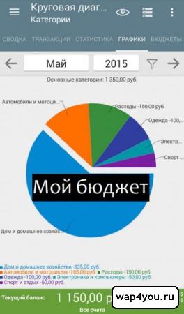 Обложка Мой бюджет
