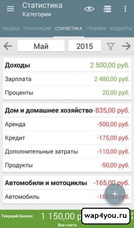 Скриншот Мой бюджет на Андроид