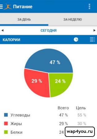 Скриншот Счетчик калорий для android