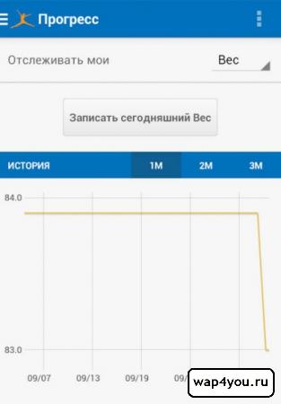 Скриншот Счетчика калорий